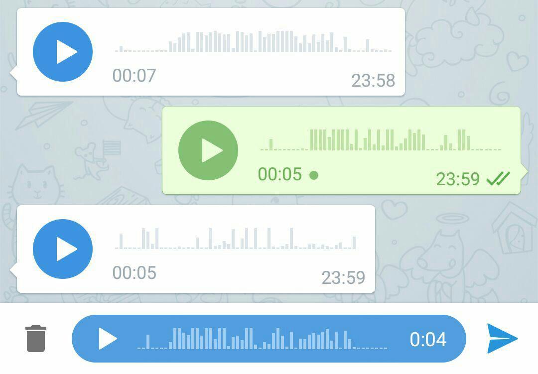 صدای ما در تلگرام